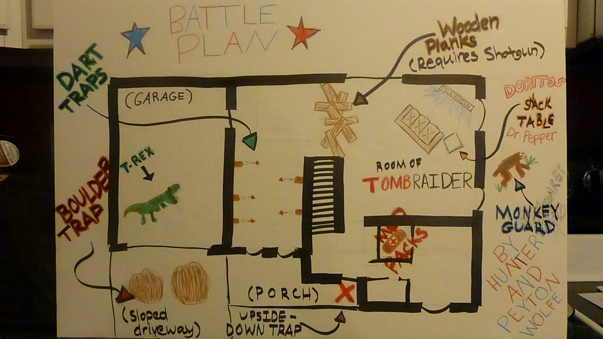 Home alone battle plan scene
